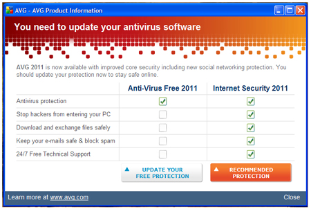 antivirus comparison cnet 2011