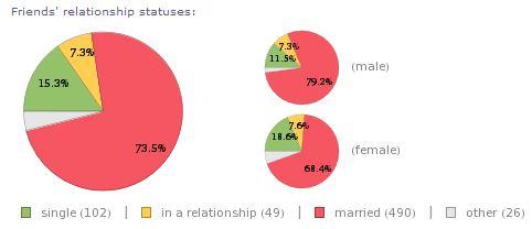 Wolfram Alpha stats