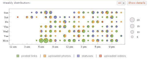 WolframAlpha graph
