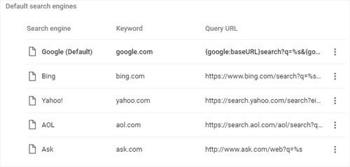 Chrome default search